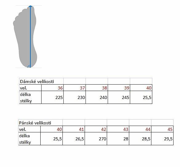 2cd58c20ddf6 Spokey LIBERATE 5 Běžecké boty dámské petrol-oranžová vel. 36 - 40. Spokey  LIBERATE 5 Běžecké boty dámské petrol-oranžová vel. 36 - 40